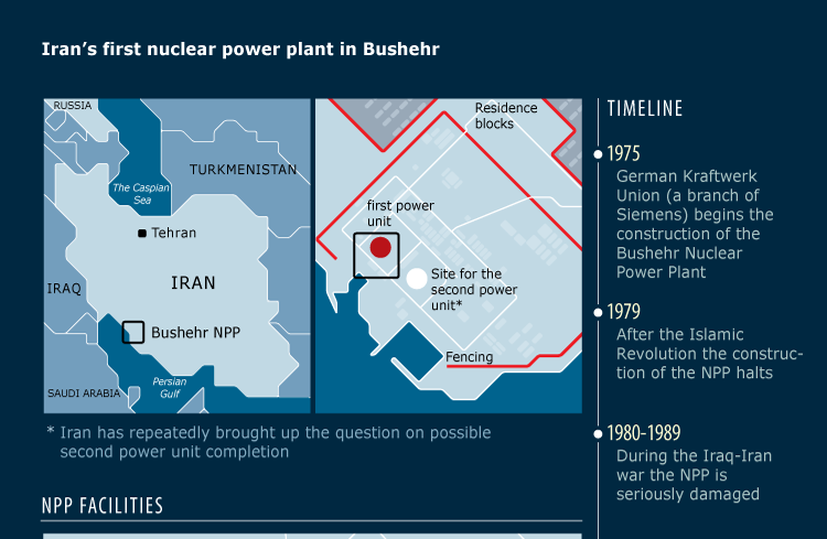 Iran's first nuclear power plant in Bushehr