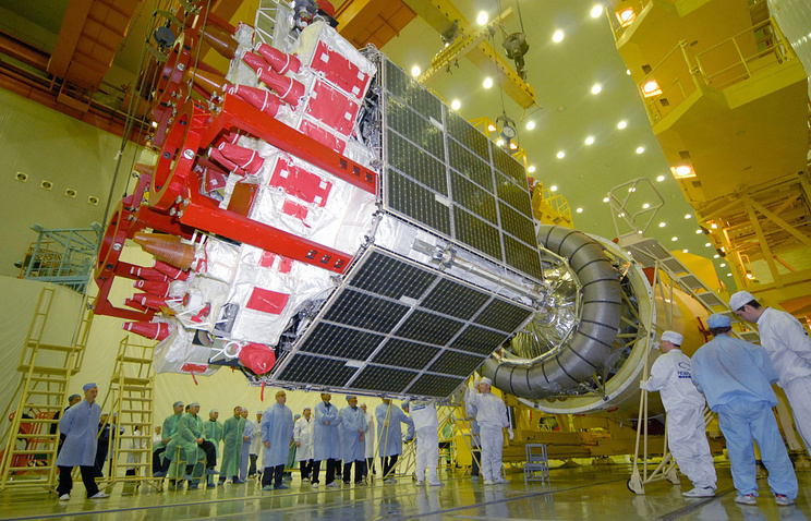 Glonass-M satellite (archive)